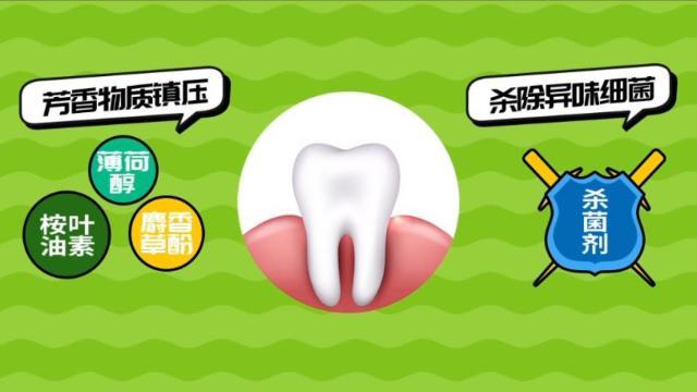 口腔问题靠漱口水都能解决吗?