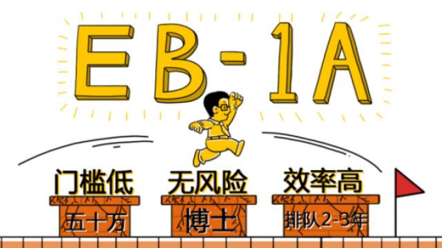 3分钟看懂EB-1A移民项目