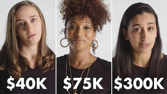 不同收入的女性,钱都浪费在哪里了