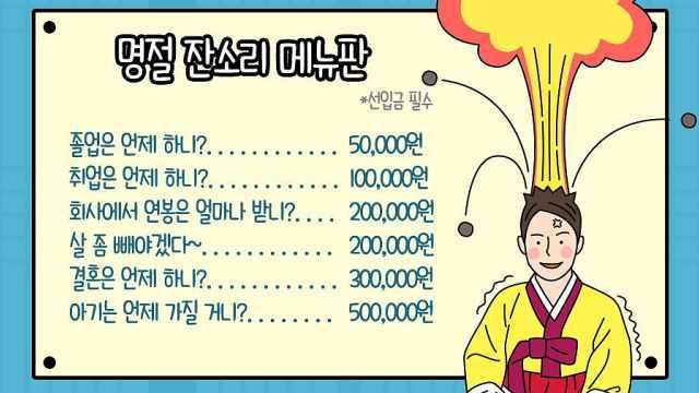 韩网友定中秋唠叨价目表:给钱再问