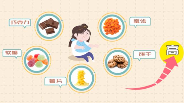 你知道怎么吃零食不发胖吗?