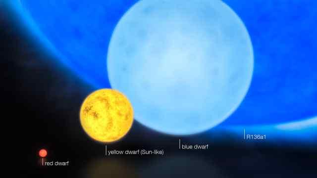 超乎想象,宇宙中最大的星球有多大