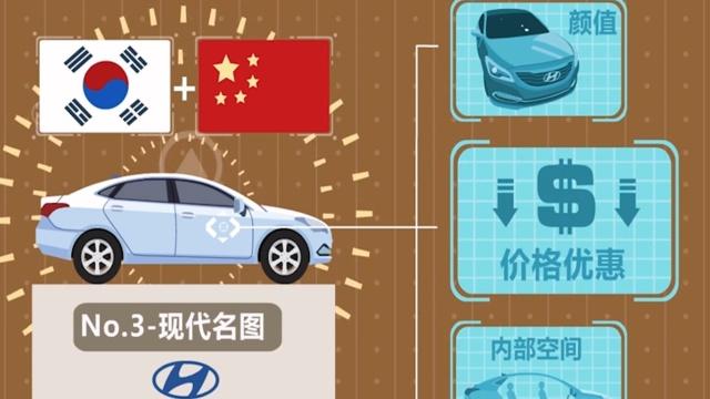 销量年终考在眼前,哪些车企着急了?