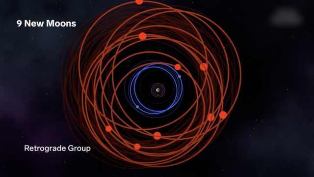 科普:木星为什么有79颗卫星?