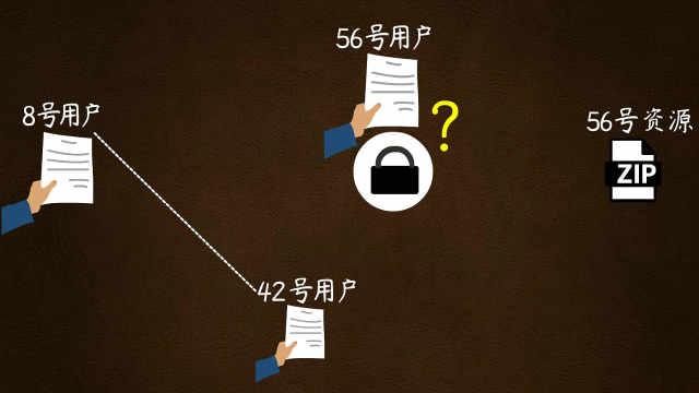 动画科普:磁力下载是什么原理?
