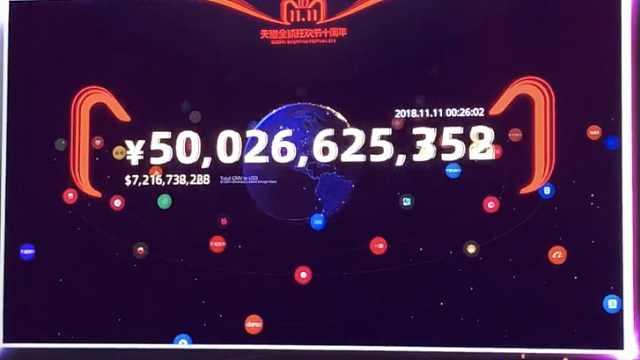 半小时不到!2018双11成交额破500亿