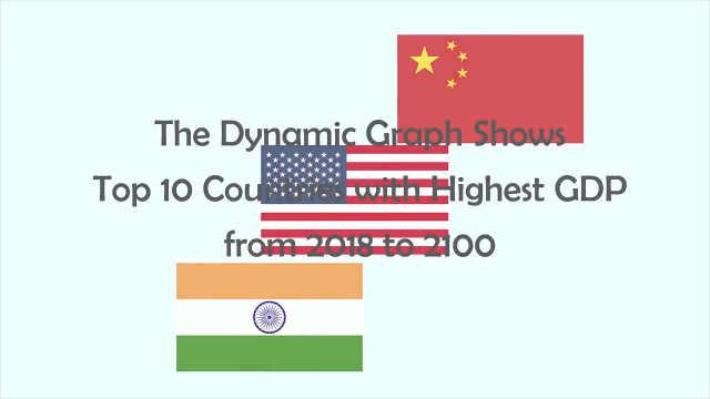 美智库预言2028年中国GDP将超美国