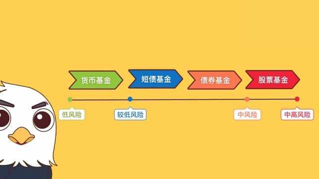 短债基金有哪些优势?