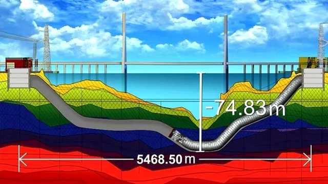 这项水下工程,将造福亿万人!