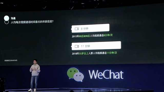 微信:55岁以上用户最爱视频通话