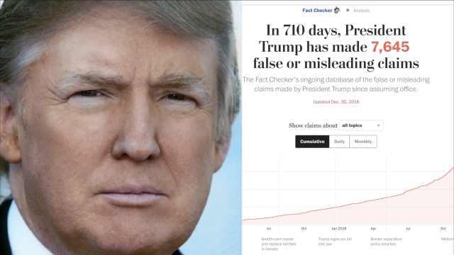 美媒:川普就职710天说谎超7000次