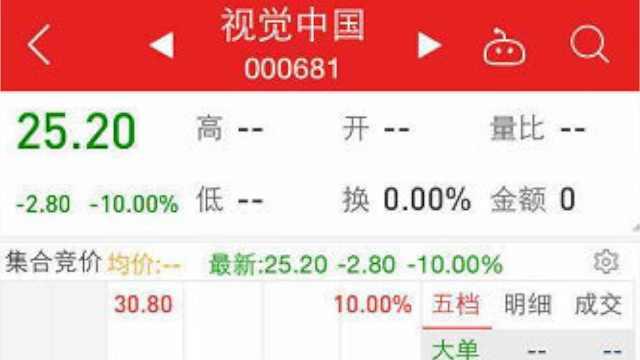 关站整改!视觉中国股价封死跌停