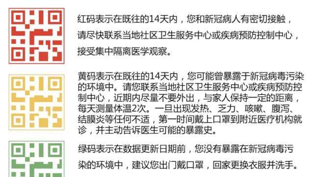 湖南推出电子健康码,可查疫情风险