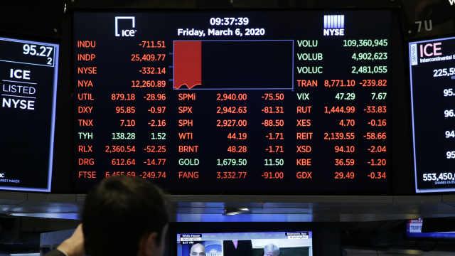 美股开盘暴跌7%,史上第二次熔断