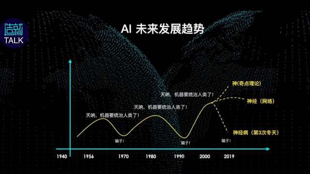 未来人工智能将如何发展?有这样的三个观点!