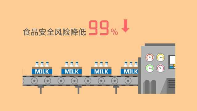 什么样的牛奶好喝?上海制造做出世界级好牛奶!