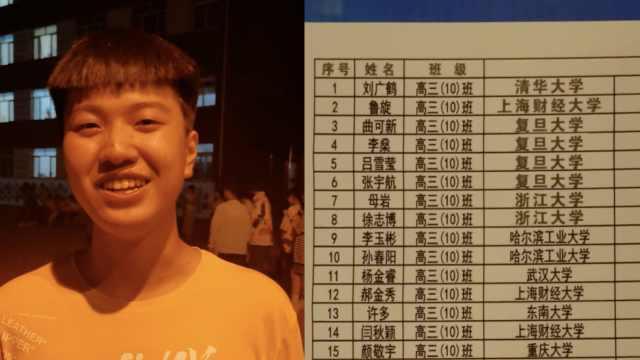 黑龙江考生裸分688,又获清北专项40分:想去清华