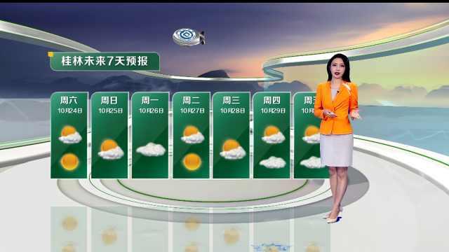 下周气温正常,雨量明显偏少