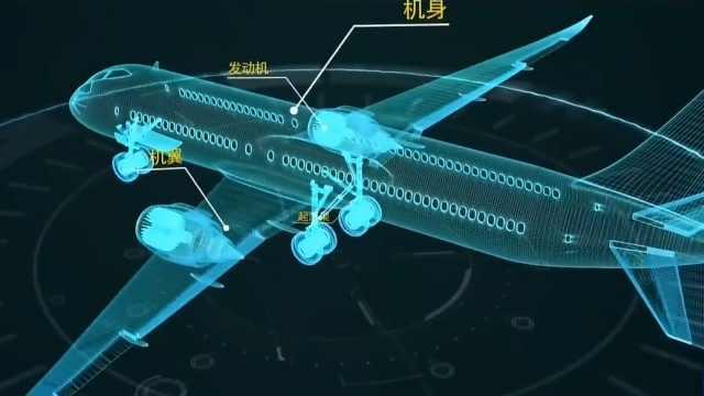 国产大飞机C919诞生记!打破波音空客垄断,中国研发迎大考!