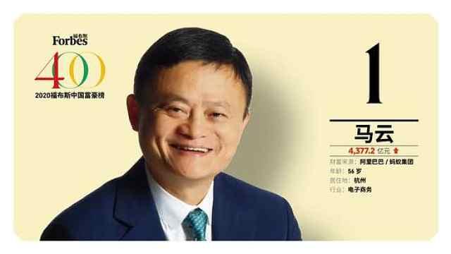 2020福布斯中国富豪榜:马云连续三年中国首富,蚂蚁10人入选