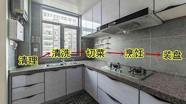 厨房动线有多重要?