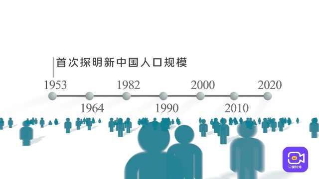 第七次人口普查数据公布!67年里中国人口发生了哪些变化?