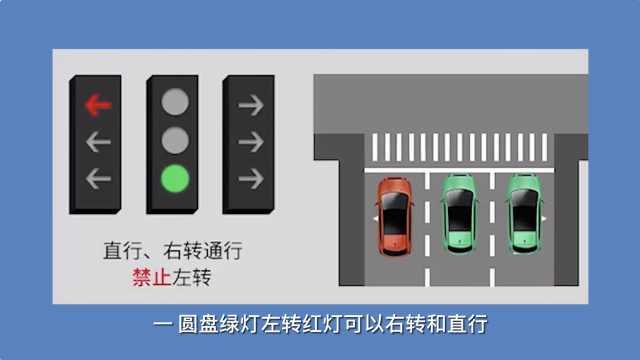 《小北说交通》第二期:好巧!你也看不懂红绿灯吗?