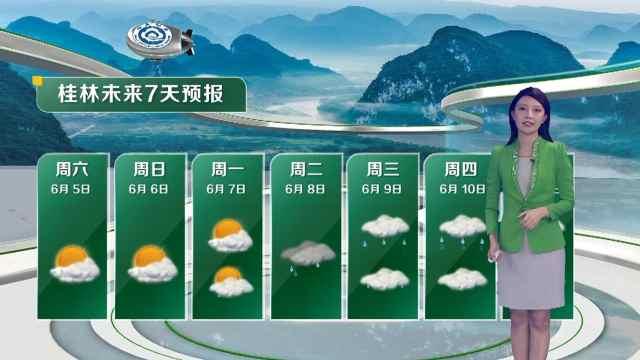 下周有新的降雨过程