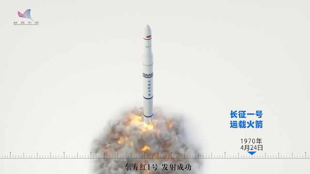 两分钟了解中国航天发展里程碑