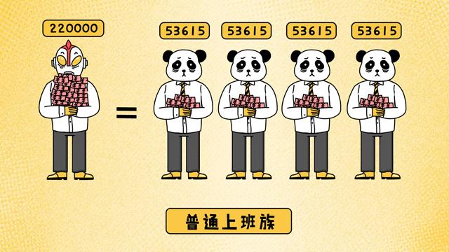 中国白领收入比日本还高?