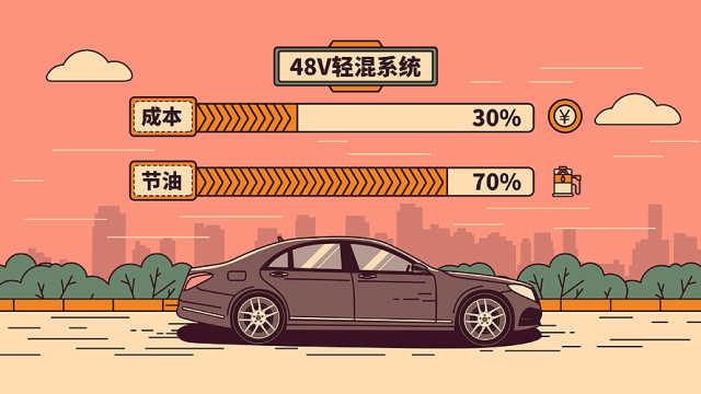 为什么喜欢重混的日系车?