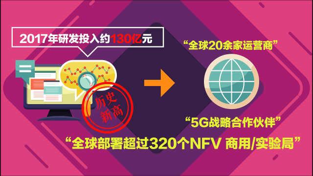 中兴通讯净利再创新高 加速5G布局