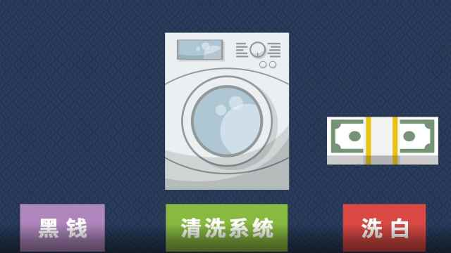 什么是洗钱?