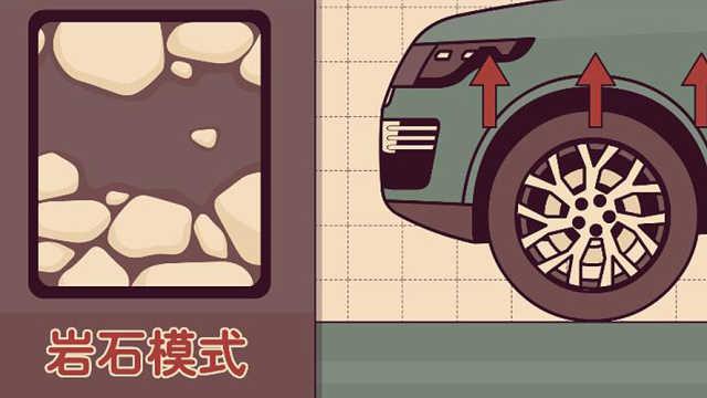 SUV用岩石模式跑高速,有多危险?