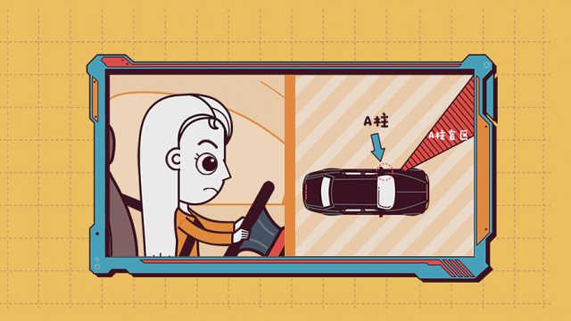 车企为减少A柱盲区想过哪些办法?
