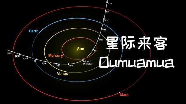 如何才能给小行星命名?