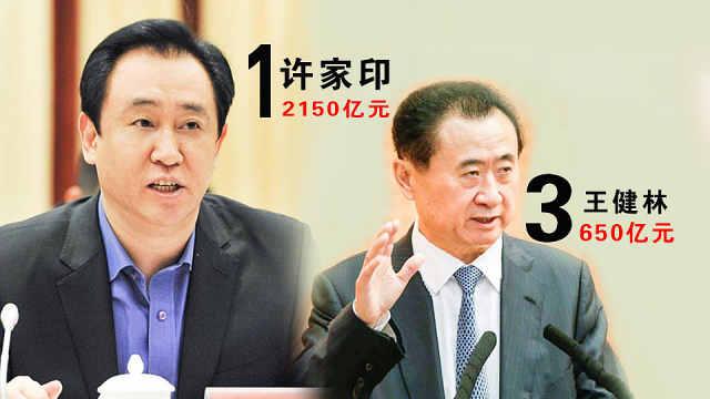许家印蝉联地产首富,王健林第三