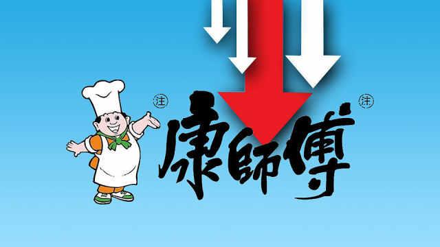 康师傅三季度业绩萎缩,股价跌17%