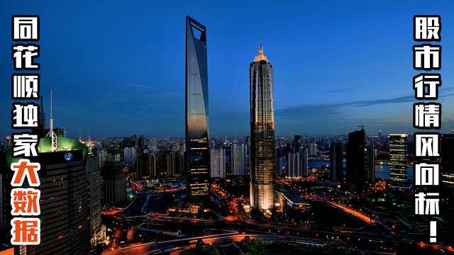 中国股市跟涨不跟跌?散户如何自保