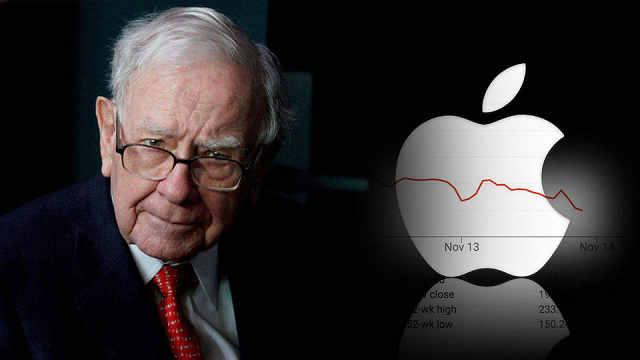 苹果股价大跌10%,巴菲特亏近40亿